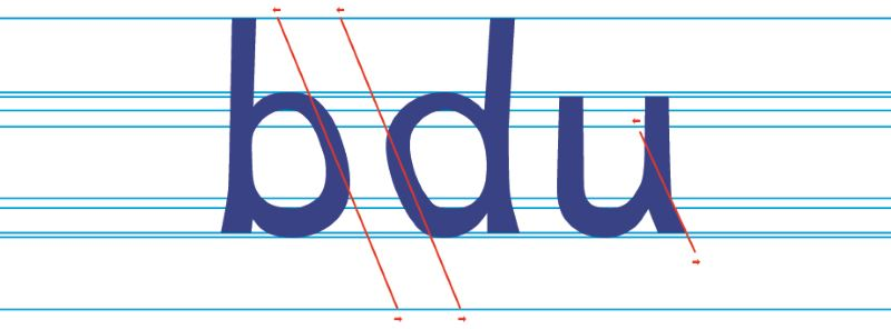 Teile der Buchstaben werden individuell angeschrägt