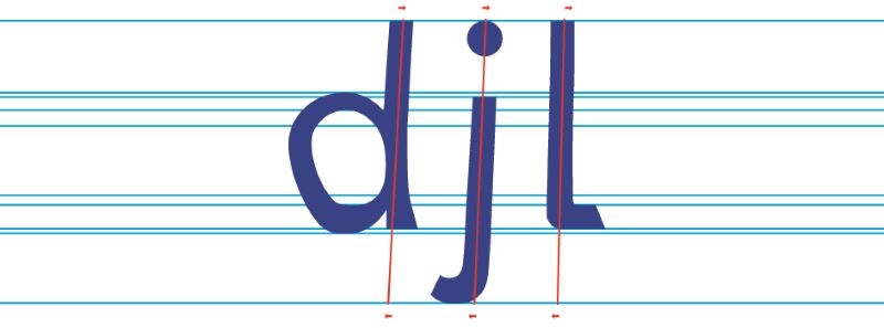 Buchstaben werden komplett angeschrägt, um sie von ähnlichen Buchstaben abzuheben.