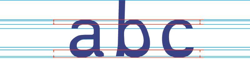 Die Buchstaben haben einen schweren Boden
